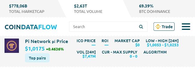 מטבע פאי שווה 1 דולר